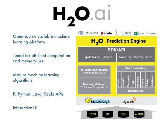 machine learning platform