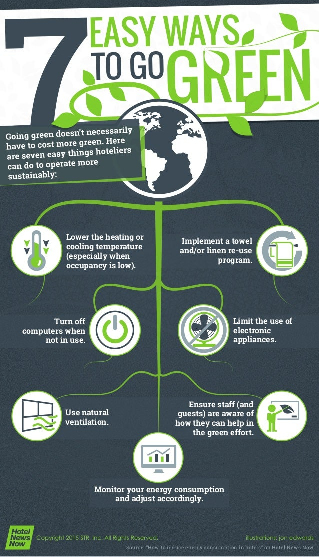 going green in hospitality Equally importantly, energy efficiency measures are not only going to prove economically beneficial but are also likely to benefit the reputation of your hotel  5 responses to simple steps to reducing energy consumption pingback:  the leading website for global green hotel & sustainable destination news, green hotel case studies, know.