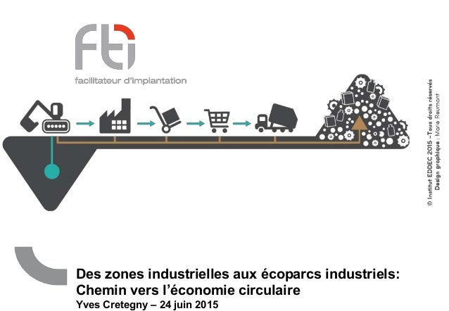 Des zones industrielles aux écoparcs industriels: Chemin vers l'économie circulaire Yves Cretegny – 24 juin 2015