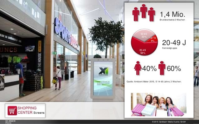 © 2015 Goldbach Media Austria GmbH 1 20-49 J Kernzielgruppe 14-19 9% 20-49 58% 50-65 33% 60%40% 1,4 Mio. Bruttokontakte 2 ...