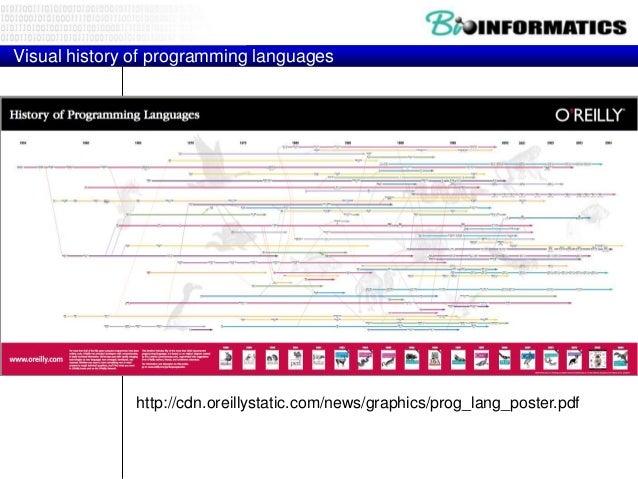 2015 Bioinformatics Python Introduction Wim Vancriekinge
