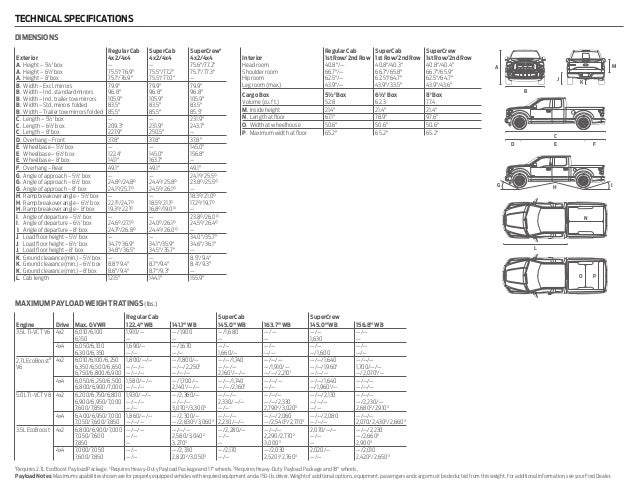 2015 Ford F150 Information Brochure Bloomington Ford a