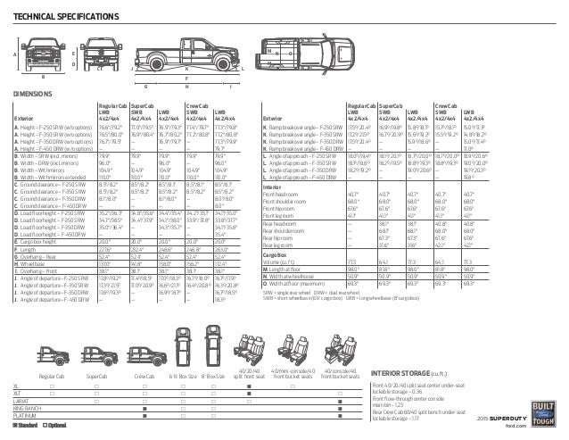 2015 Ford Super Duty Truck Information At El Paso