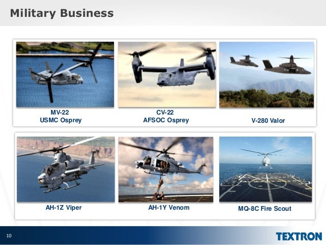 hai heli expo with 2015 Heli Expo Jg Analyst Preso V12 Final on Aero 2016 Friedrichshafen in addition Peugeot Design Lab Designs Airbus H160 Helicopter likewise As350 tank additionally 5597047895 also 105mm Light Guns Going Airborne.