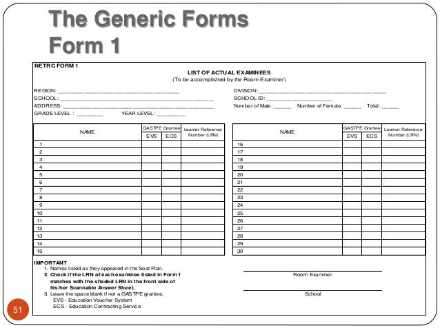 Generic Community Service Hours Form 2015 nat test admin guidelines ...