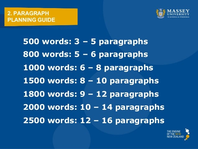 How Long Should A Paragraph Be In A 1000 Word Essay