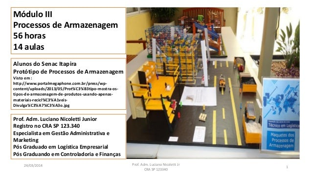 24/03/2014 Prof. Adm. Luciano Nicoletti Jr CRA SP 123340 1 Módulo III Processos de Armazenagem 56 horas 14 aulas Alunos do...