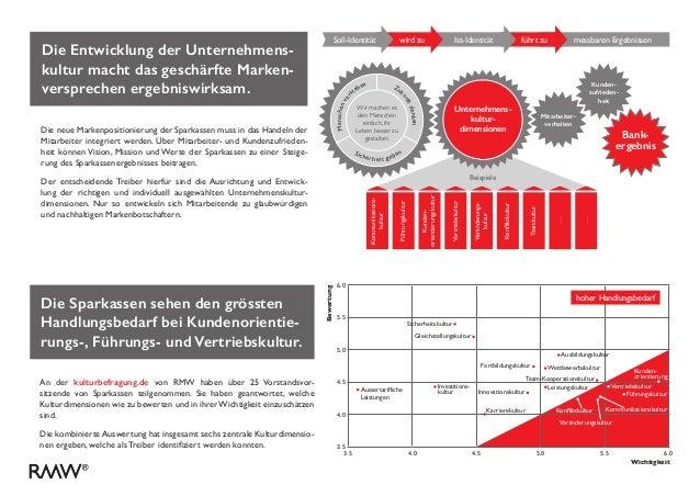 Die neue Markenpositionierung der Sparkassen muss in das Handeln der Mitarbeiter integriert werden. Über Mitarbeiter- und ...