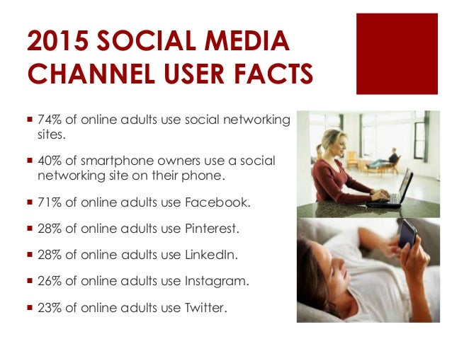 Media Facts 2015 2015 Social Media Channel User
