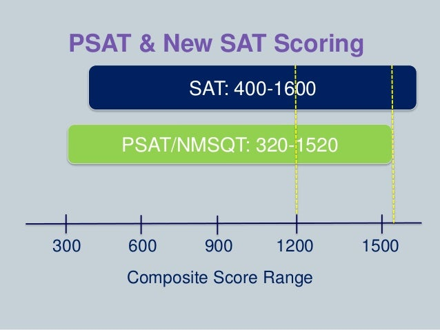 My SAT score is nearly 300 points lower than my PSAT score. What happened?!?