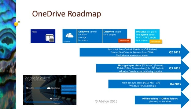 The Unofficial Office 365 Roadmap From Ms Ignite 2015 To