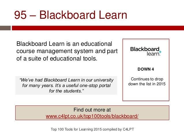 Student Information System (SIS) | Blackboard Help