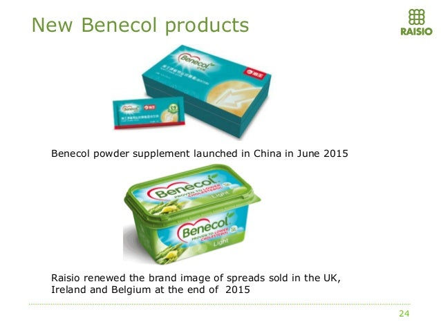 Raisio Group and the Benecol Launch Case Analysis