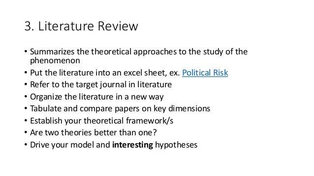 Peer review articles