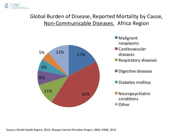 global burden of disease 2016 pdf
