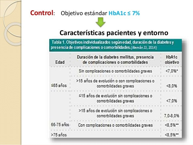 2016 04-12)tratamiento con idpp-4 en dm tipo 2(ppt)
