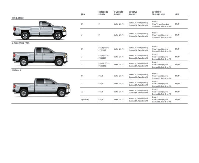 Chevy Silverado Short Bed Length