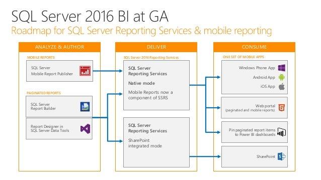 Stream Analytics  Realtime data analytics  Microsoft Azure