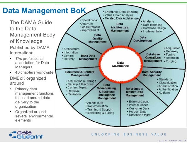 the implementation of the management functions This section of the website provides information on the national incident management system describes common functions and terminology implementation guidance.