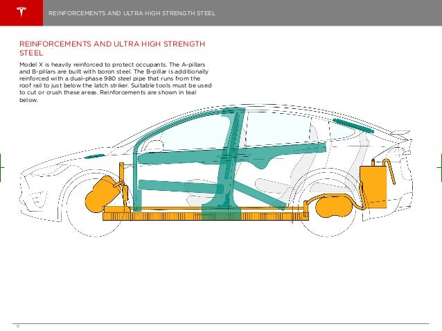 95 cabrio fuse box diagram light box diagram wiring