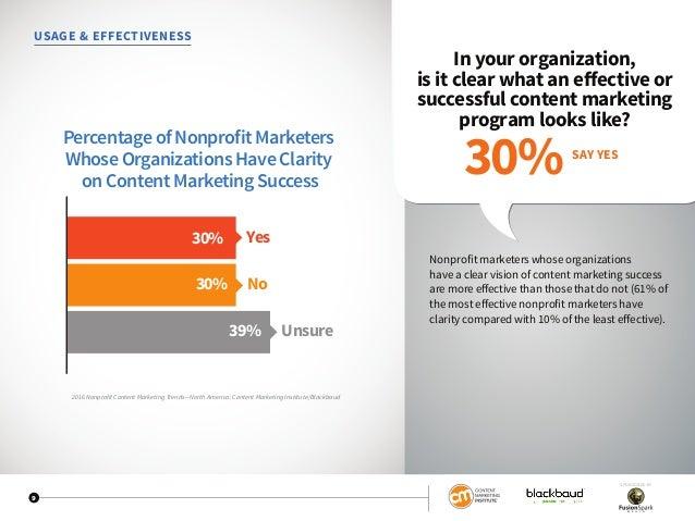 2016 nonprofit marketing infographic