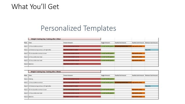 2016 rp gymchallengepowerpoint for Rp diet templates download free