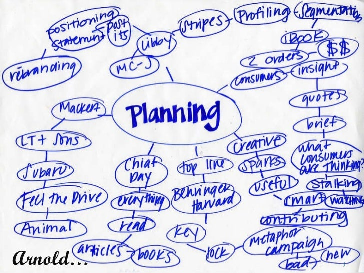 20223363 planning-ppt-compatible