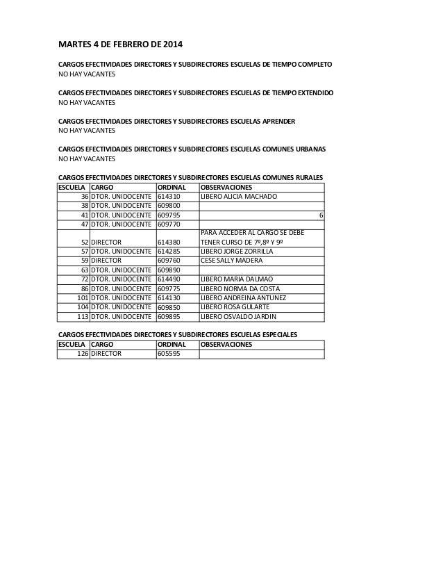 MARTES 4 DE FEBRERO DE 2014 CARGOS EFECTIVIDADES DIRECTORES Y SUBDIRECTORES ESCUELAS DE TIEMPO COMPLETO NO HAY VACANTES CA...