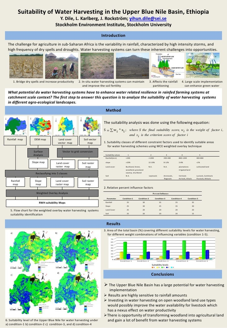 Suitability of Water Harvesting in the Upper Blue Nile Basin, Ethiopia                                            Y. Dile,...