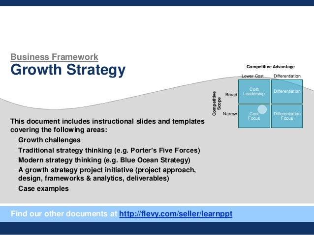 Business Framework Growth Strategy This document includes instructional slides and templates covering the following areas:...
