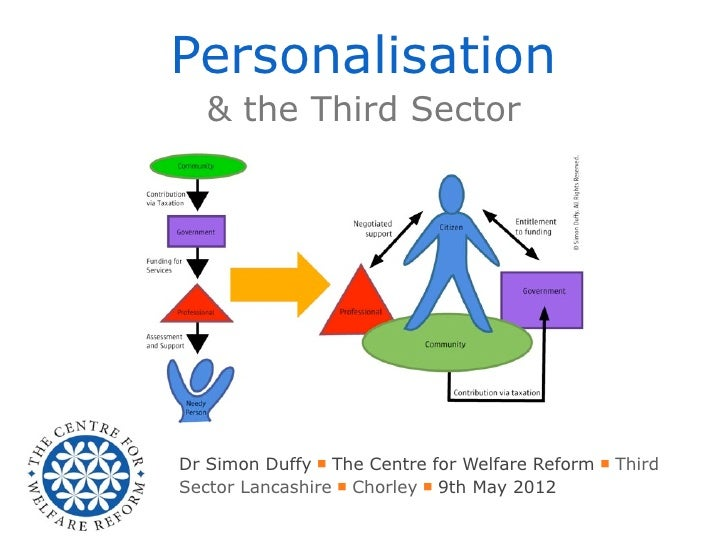 Personalisation & the Third Sector