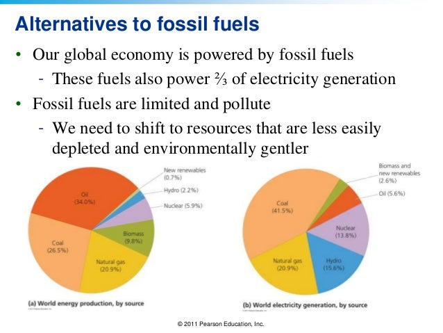 the negative impact of the use of fossil fuels on our environment Environmental problems with coal, oil we have come to appreciate the importance of our environment other environmental effects of fossil fuels 12.
