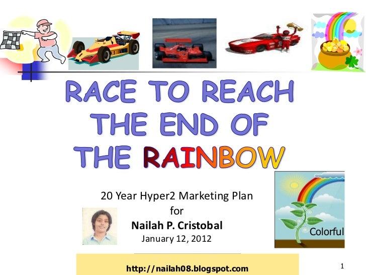 20 Year Hyper2 Marketing Plan              for      Nailah P. Cristobal          Colorful       January 12, 2012    http:/...
