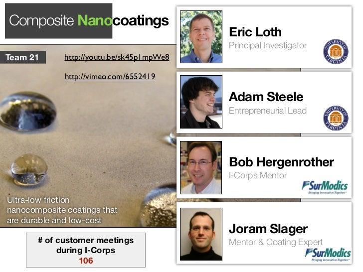 Composite Nanocoatings NSF FInal Presentation