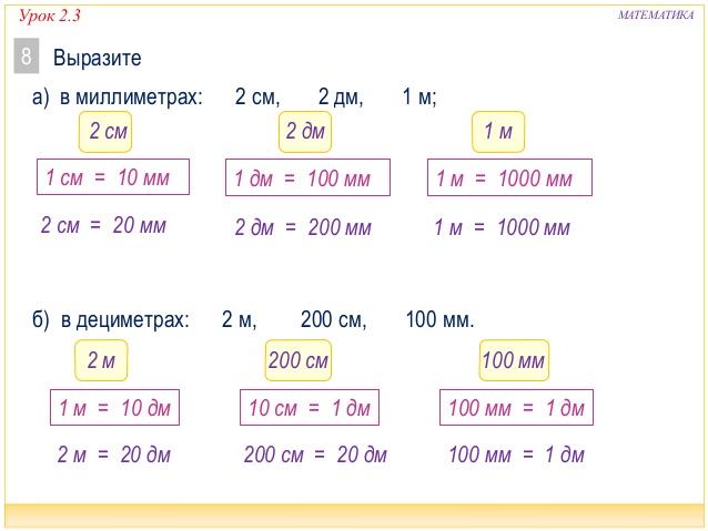 Презентации по математике на тему километр миллиметр 3 класс школа 21 века скачать бесплатно