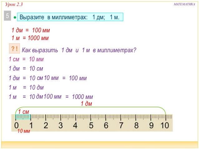 Калькулятор перевода кубических метров в квадратные или