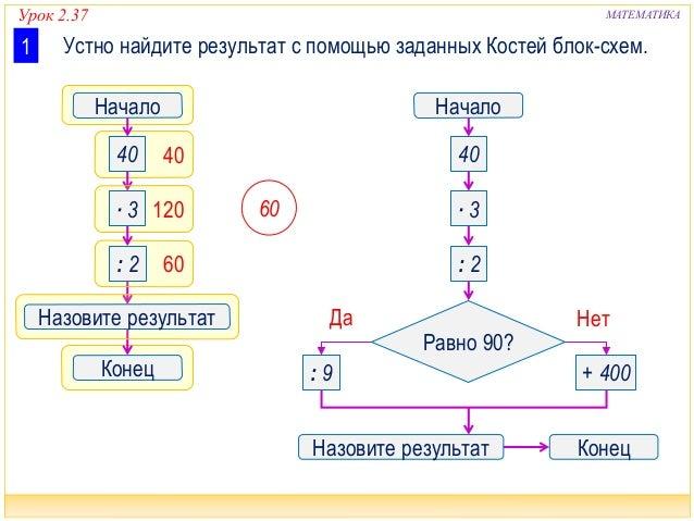 Урок 2.37 МАТЕМАТИКА Устно