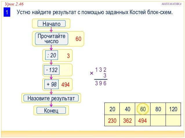 блок-схем.1 3 60Прочитайте