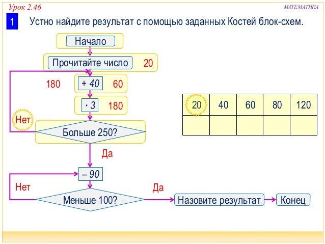 Костей блок-схем.1 60