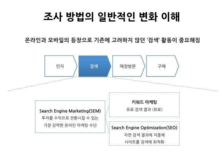 모바일 시대 스마트해진 고객 대응을 위한 시장 분석과 전략(2)