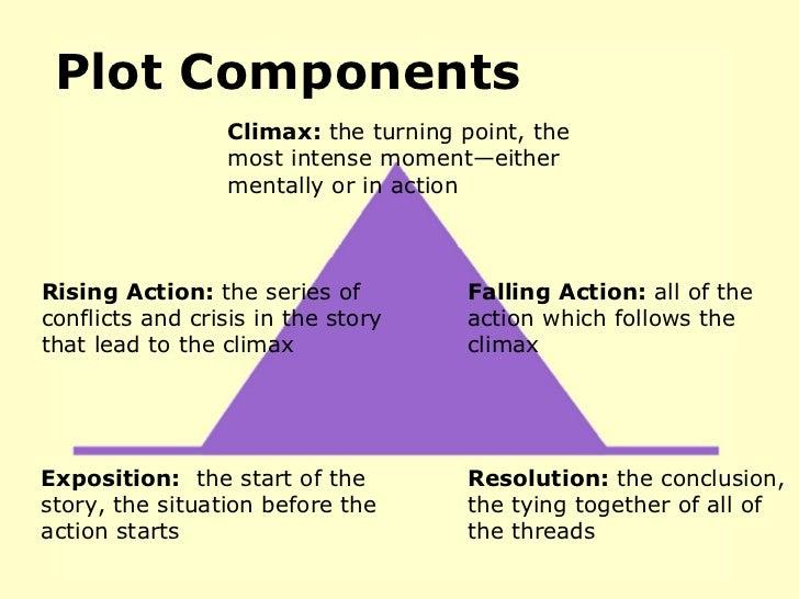 elements of plot powerpoint presentation : define plot diagram - findchart.co