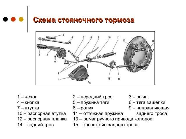 Схема стояночного тормоза 1