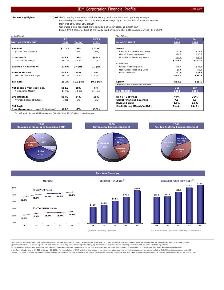 IBM Corporation Financial Profile                                                                                         ...
