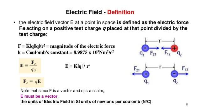 Electricity Force Definition