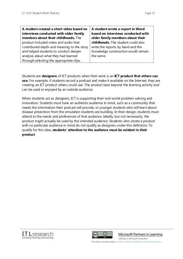 Interview essay rubric
