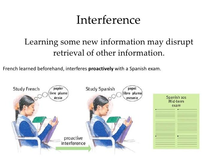 proactive interference essay Barriers to repeated assessments of verbal learning and barriers to repeated assessments of verbal in words on the level of proactive interference.