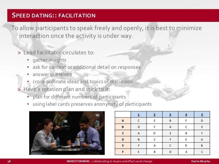 Speed Dating & Matchmaking in NYC