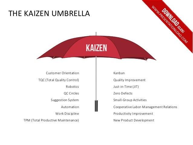 Kaizen Template Powerpoint