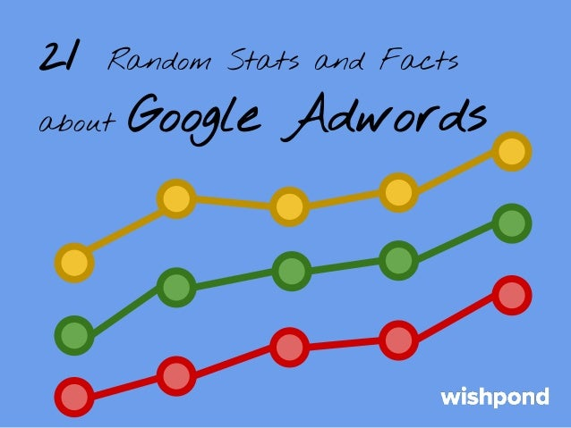 21 Random Stats and Facts about Google AdWords