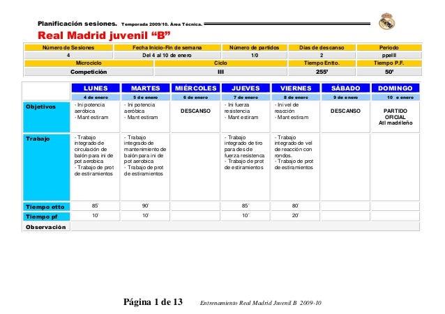 """Planificación sesiones.  Temporada 2009/10. Área Técnica.  Real Madrid juvenil """"B"""" Número de Sesiones  Fecha Inicio-Fin de..."""
